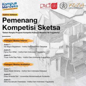 Pemenang Kompetisi Sketsa dalam Rangka Program Kompetisi Kampus Merdeka ISI Yogyakarta
