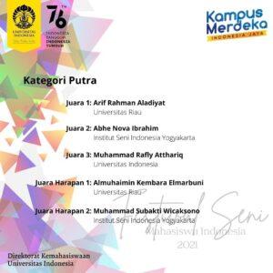 Mahasiswa ISI Yogyakarta Raih Penghargaan di Festival Seni Mahasiswa Indonesia